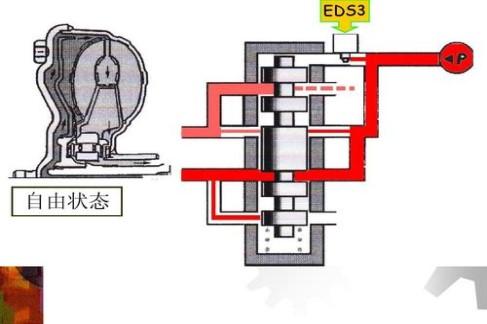 自动变速箱液压系统图