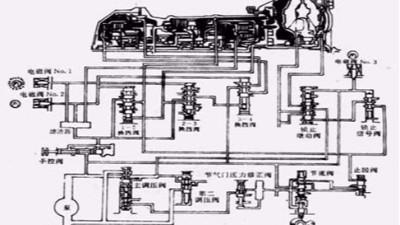 利用液压图分析变速箱故障,广发变速箱维修专家来教你