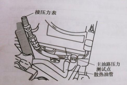 自动变速箱的油压测试