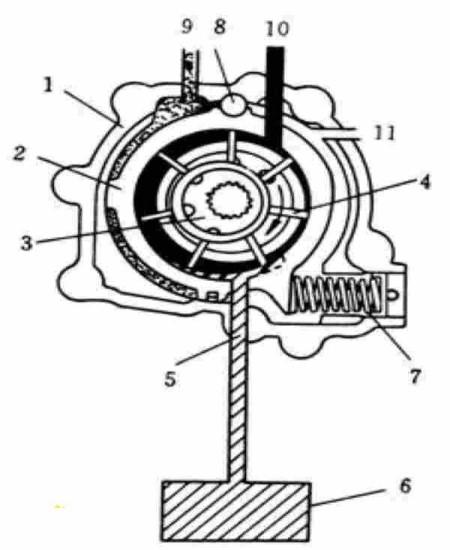 自动变速箱叶片泵