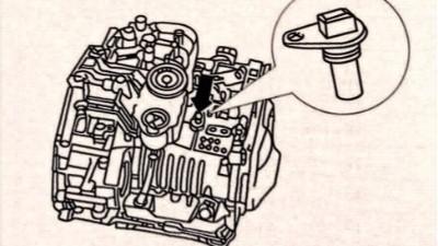 自动变速箱电控系统