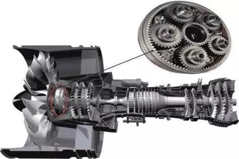 齿轮传动自动变速箱
