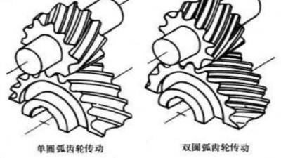 莱派特式齿轮传动自动变速箱的检修